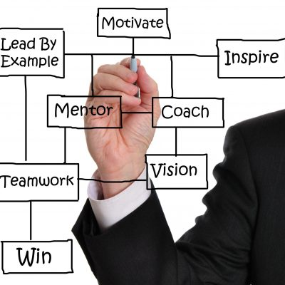 ThinkTyler - Business Coaching